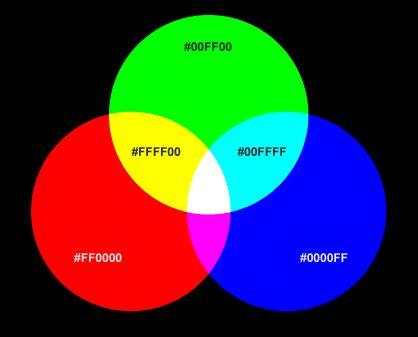 blau und rot ergibt farbe mischen farbtabelle net
