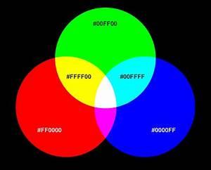 Rgb Farbtabelle Pdf : vga 640x480 60hz 164x120 rgb vollgrafic atmega1284p assembler ~ Buech-reservation.com Haus und Dekorationen