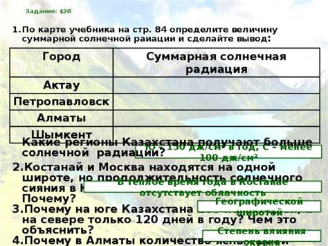 Пользуясь картой определите суммарную солнечную радиацию для городов Анадырь. Иркутск. Краснодар. Мурманск. Якутск. Other