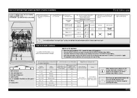 Ignis Geschirrspüler Reset by Ignis Adl 349 A Dishwasher Manual For Free Now