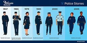 Uniforme Police Nationale : histoire de la police francaise interiale ~ Maxctalentgroup.com Avis de Voitures