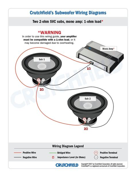 Subwoofer Series Parallel Wiring Diagram by 1 Ohm Wiring Diagram Free For You And Dual Stereo Ideas