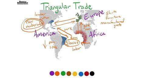 triangular trade definition  kids youtube