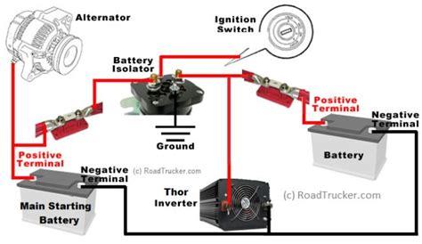 Automatic Smart Battery Isolator Thor Amp Volt