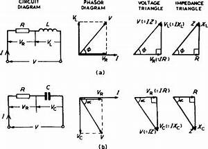 Inductor Capacitor Phasor Diagram