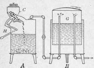 Acetylene Tank Diagram by Types Of Acetylene Generators