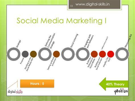 digital marketing course structure digital marketing course structure v 2 23dec16