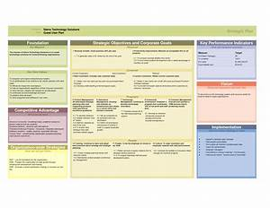 strategic plan template tryprodermagenixorg With templates for strategic plans