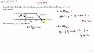 Gate 2015 Finding Bandwidth Of An Amplifier Using Bode Plot