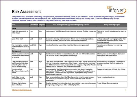 property risk assessment template sampletemplatess