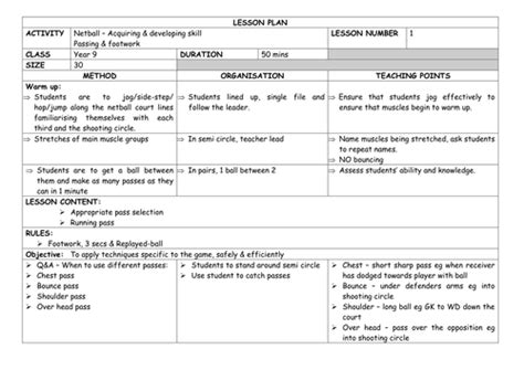 detailed netball unit of work yr 9 lesson plans x 12 by