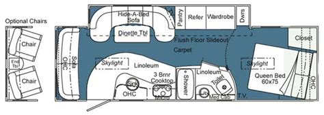 travel trailer floor plans rear kitchen roaming times rv news and overviews