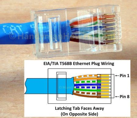 Cat 5 End Wiring by Cat 5e To Wiring Ars Technica Openforum