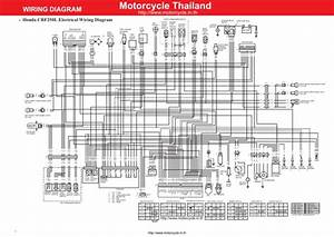 2015 Honda Crf250l Wiring Diagram