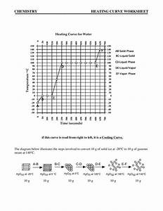 Chemistry Heating Curve Worksheet  U2014 Db