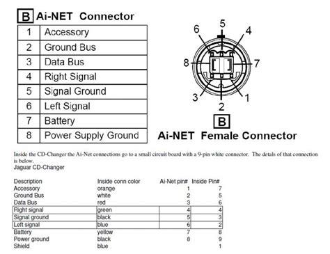 Alpine Wiring Diagram Free Download Oasis