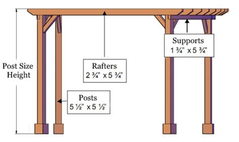 arbor height corner posts are 5 1 2 quot by 5 1 2 quot standard sized 6x6s and are recessed 12 quot in from roof