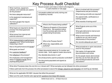 key process audit checklist record answers  notes