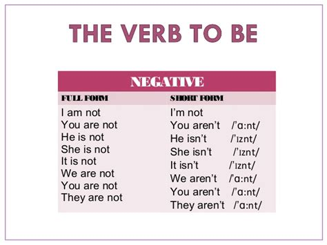 Docenteca  Verb To Be  Present Simple  Negative Form Exercises