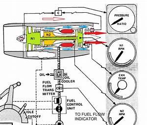 Motore Aeronautico E Indicatori  U0026quot N U0026quot