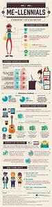 Millennials in the Workplace Infographic - e-Learning ...