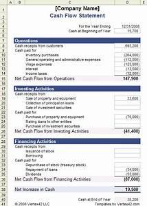 Cash Flow Berechnen : erfreut cashflow vorlagen bilder dokumentationsvorlage ~ Themetempest.com Abrechnung