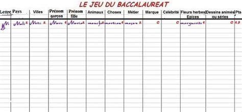baccalaur 233 at petit bac abenchaalors fr