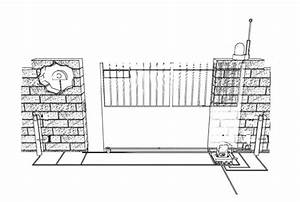 Custom Tag Convenient Wiring Diagram For Automatic Gate
