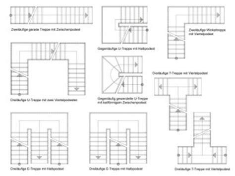 Din 18065 Vorschriften Zum Treppenbau by Din Treppe Treppe Berechnen Din Hauptdesign B