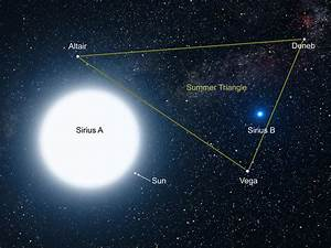 An artist's impression of Sirius A and B [annotated] | ESA ...