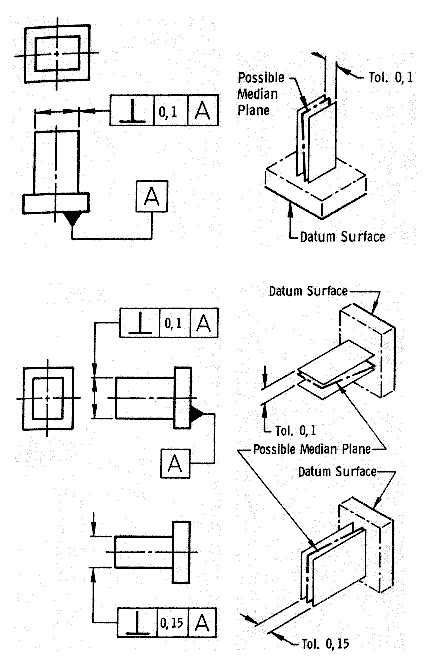 Geometrical Tolerances Examples