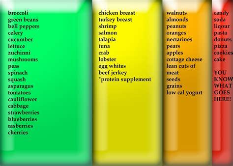 plan cuisines top diet foods diet plan food