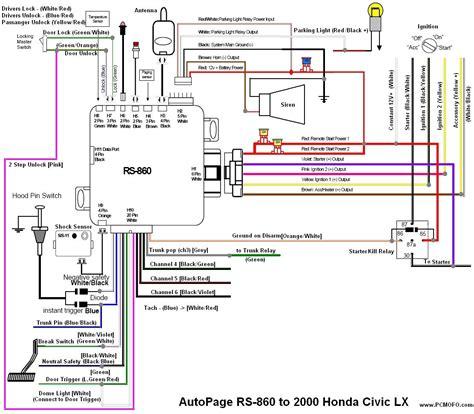 Collection Honda Accord Car Stereo Radio Wiring