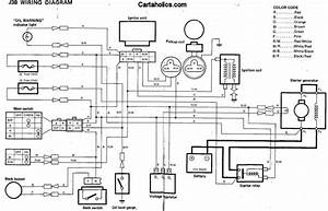 Taylor Dunn Electric Cart 36 Volt Wiring Diagram