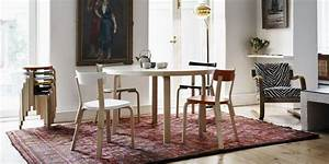 All, You, Need, To, Know, About, Finnish, Furniture, Brand, Artek