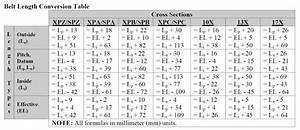 Metric Shoe Size Conversion Chart Louis Vuitton Shoe Conversion Chart Sema Data Co Op