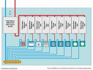 Radiateur Electrique Sur Circuit Prise : installer diff rentiel 30 ma sur tableau lectrique avec portes fusibles sans ~ Carolinahurricanesstore.com Idées de Décoration