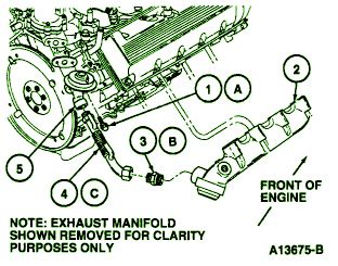 Mercury Grand Marquis Fuse Box Diagram Circuit