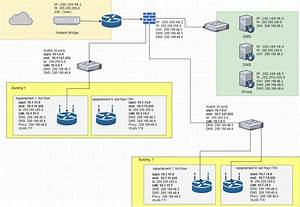 Routing - Is This A Valid Network Diagram