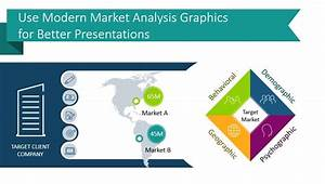 Use Modern Market Analysis Graphics For Better