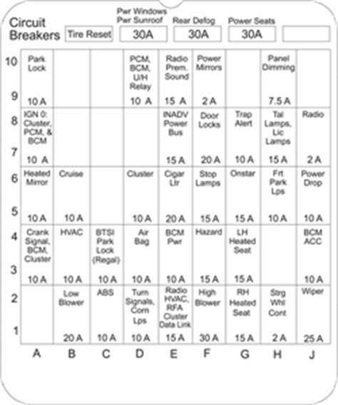 2002 Buick Rendezvou Fuse Panel Diagram by 2000 Buick Century Fuse Diagram Questions With Pictures