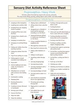 sensory diet activity reference sheet   kids ot tpt