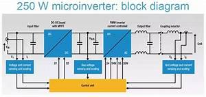 How Solar Micro Inverter Works