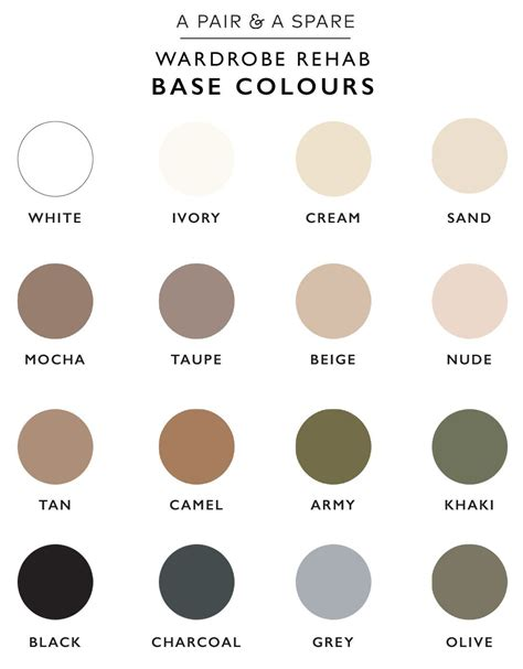 How To Choose The Colour Palette For Your Wardrobe Blog