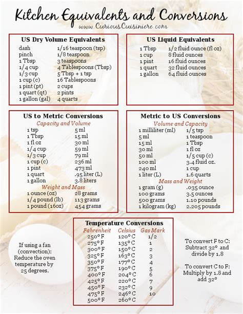 conversion cuisine kitchen equivalents and conversions confused cups and