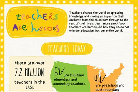 41 Teacher Appreciation Messages Brandongaillecom