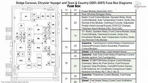 Dodge Caravan  Chrysler Voyager And Town  U0026 Country  2001