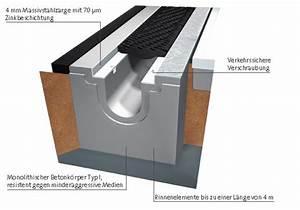 Entwässerungsrinne Mit Gefälle : abwasserrinne beton abdeckung ablauf dusche ~ Michelbontemps.com Haus und Dekorationen