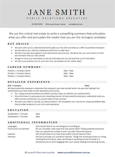 Successful Cv Template by Professional Resumes For India International Markets Us