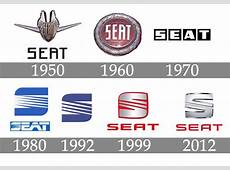 SEAT Logo Meaning and History [SEAT symbol]